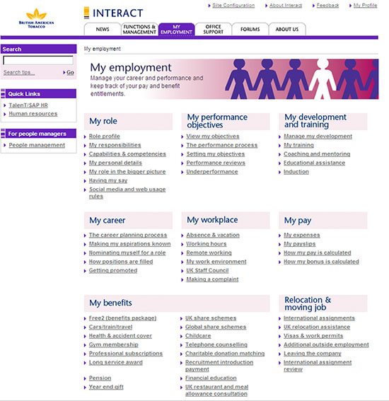 HR Intranet Sites submited images